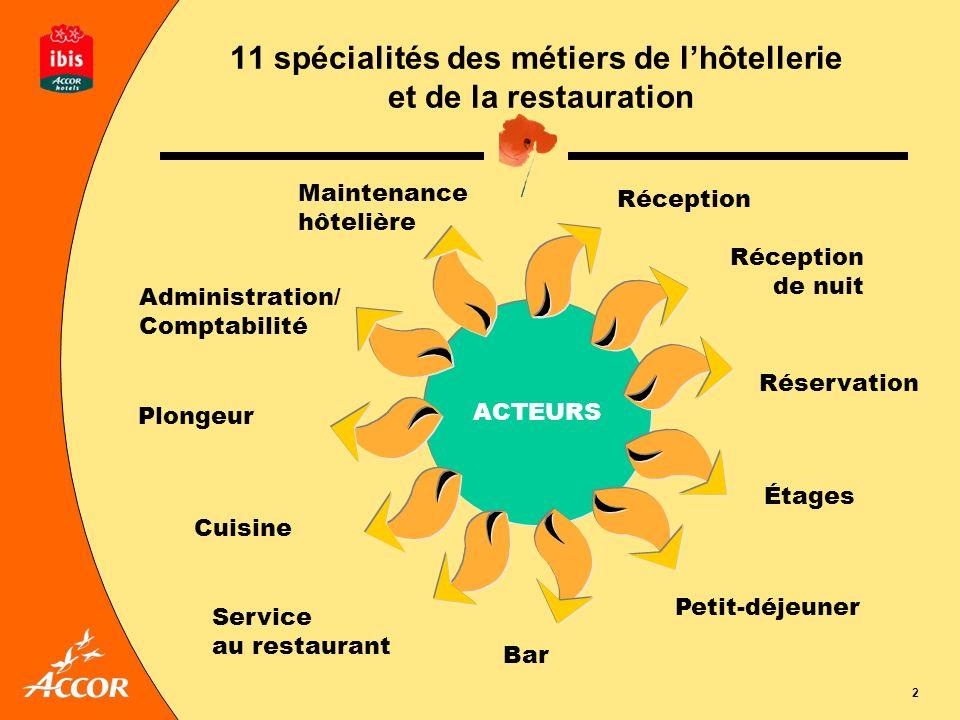 11 spécialités des métiers de l'hôtellerie et de la restauration