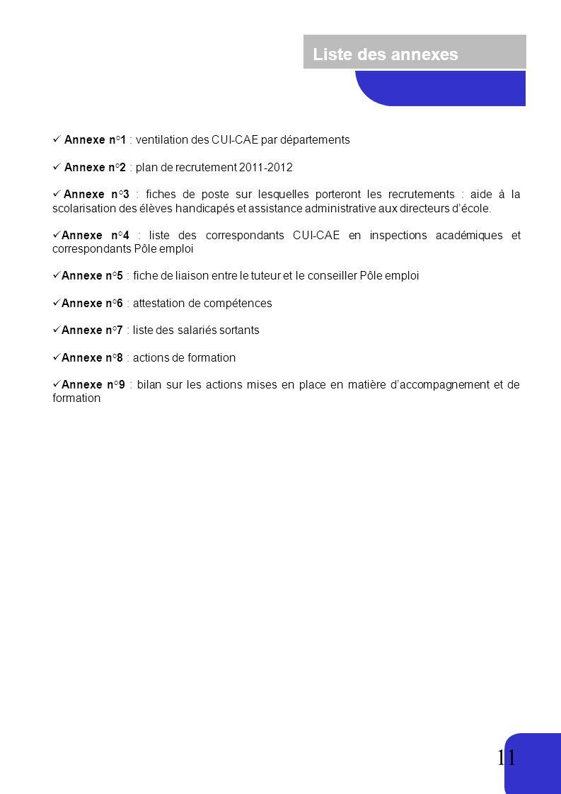 Liste des annexes Annexe n°1 : ventilation des CUI-CAE par départements. Annexe n°2 : plan de recrutement 2011-2012.