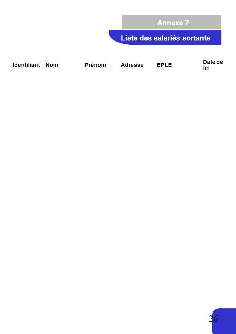Liste des salariés sortants