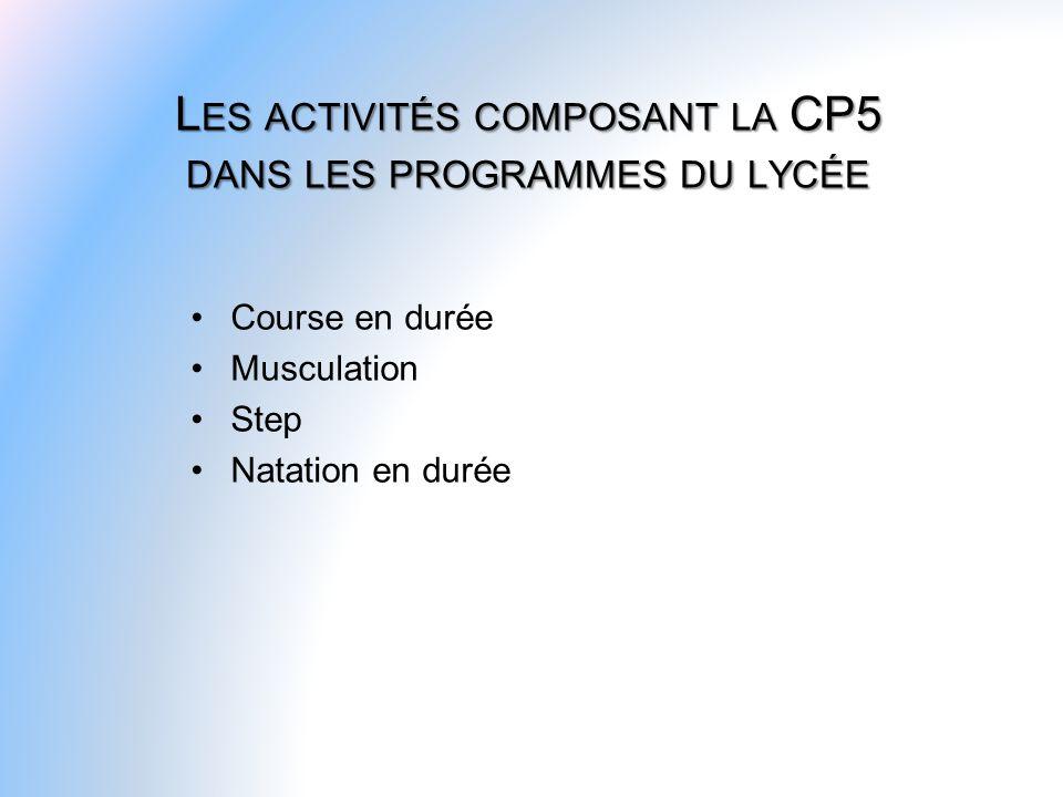 Les activités composant la CP5 dans les programmes du lycée