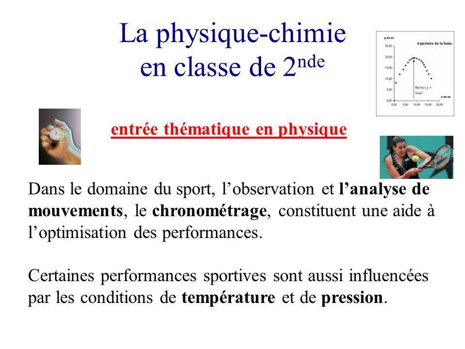 La physique-chimie en classe de 2nde