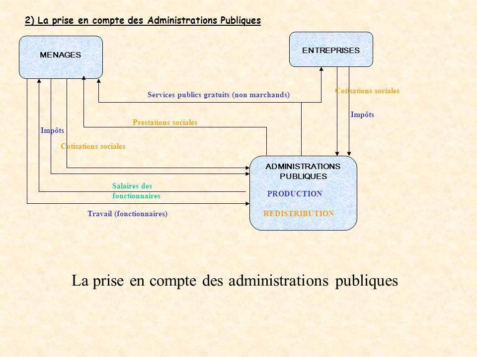 La prise en compte des administrations publiques