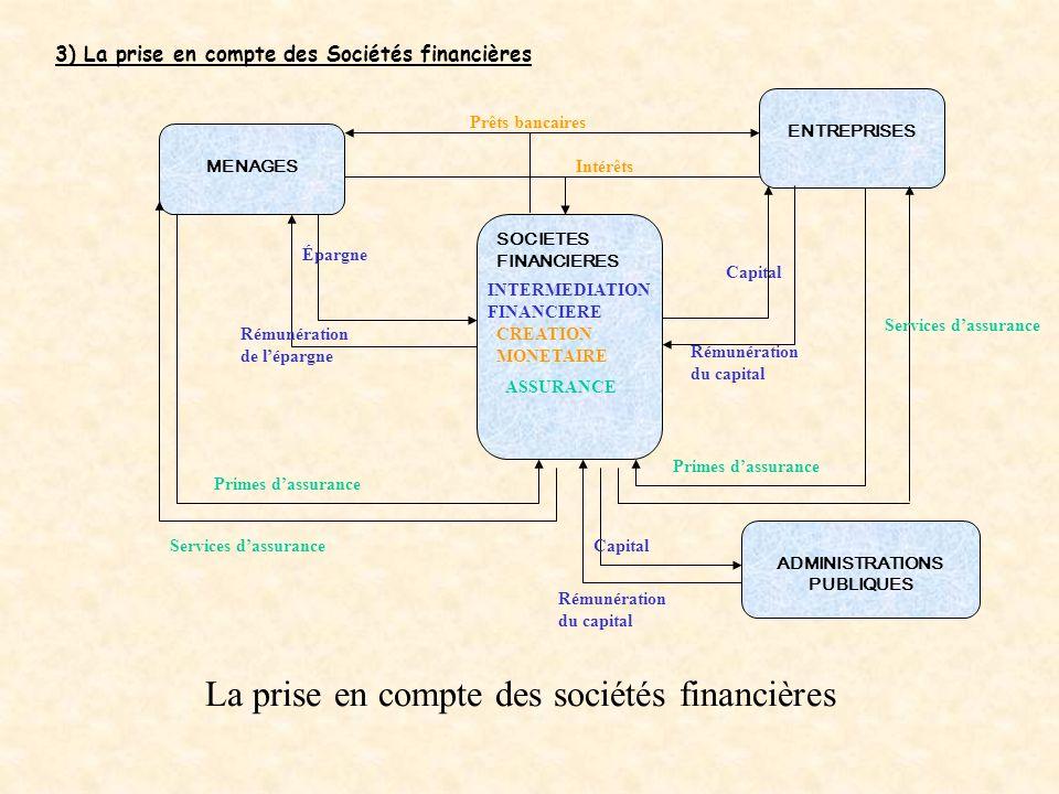 La prise en compte des sociétés financières