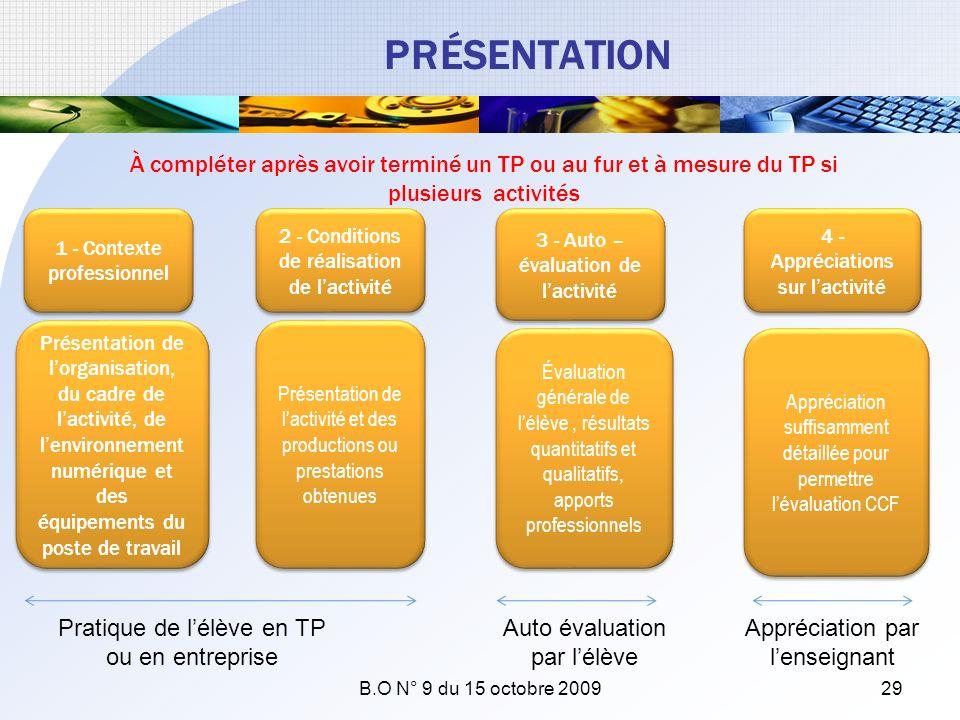 PRÉSENTATION À compléter après avoir terminé un TP ou au fur et à mesure du TP si plusieurs activités.