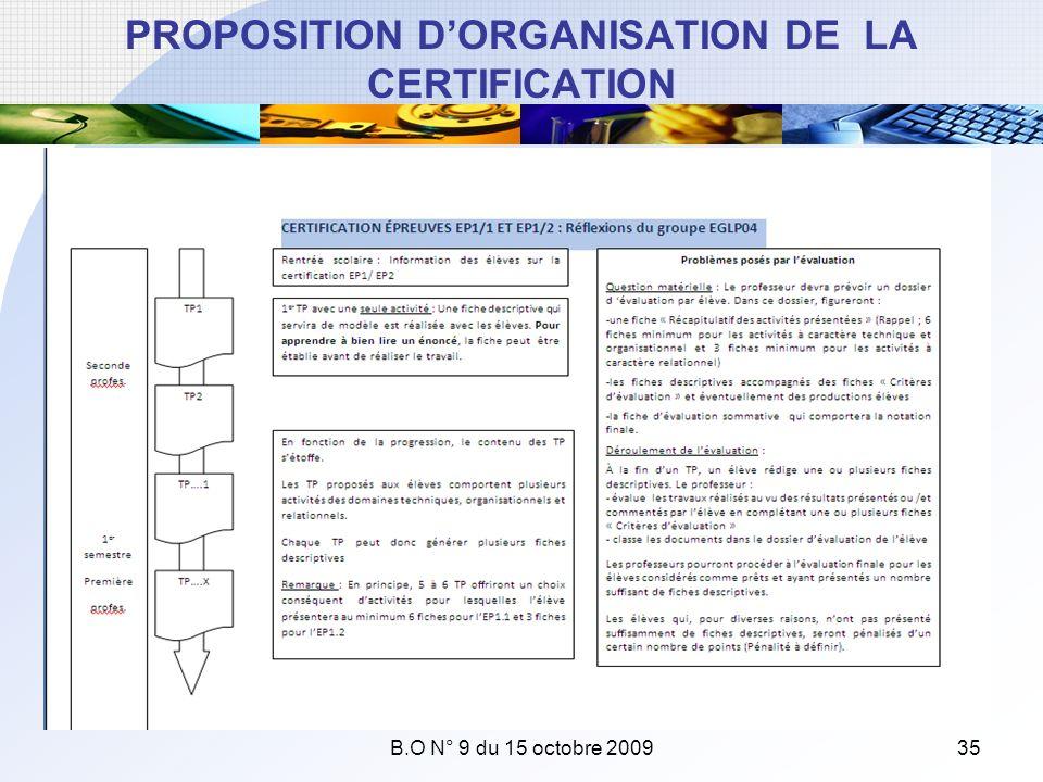 PROPOSITION D'ORGANISATION DE LA CERTIFICATION