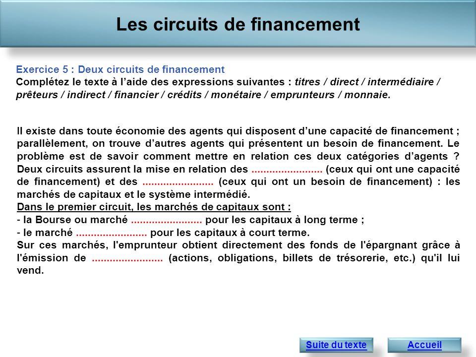 Les circuits de financement