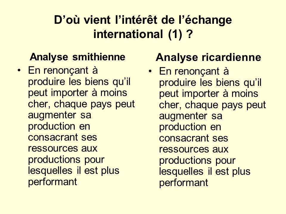 D'où vient l'intérêt de l'échange international (1)