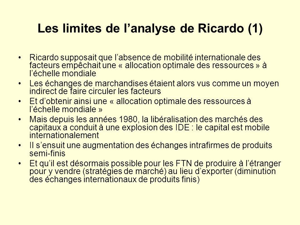 Les limites de l'analyse de Ricardo (1)