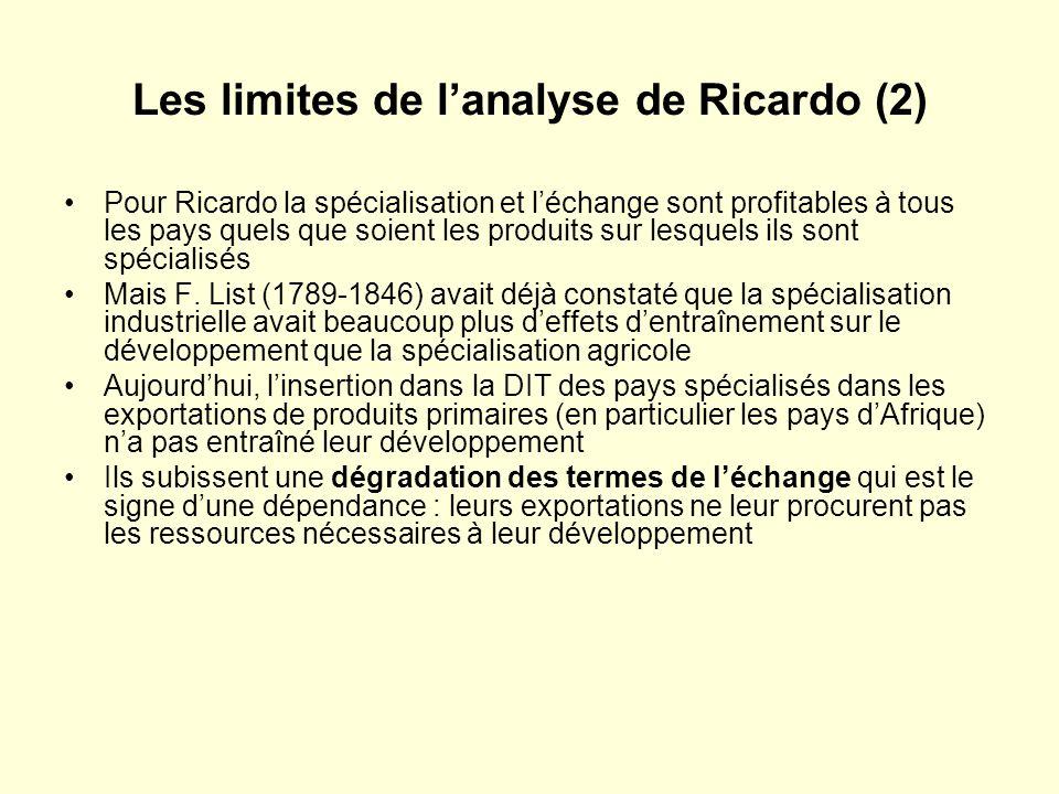 Les limites de l'analyse de Ricardo (2)