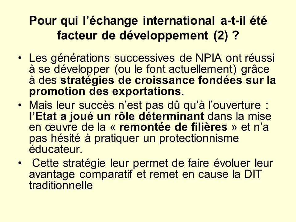 Pour qui l'échange international a-t-il été facteur de développement (2)