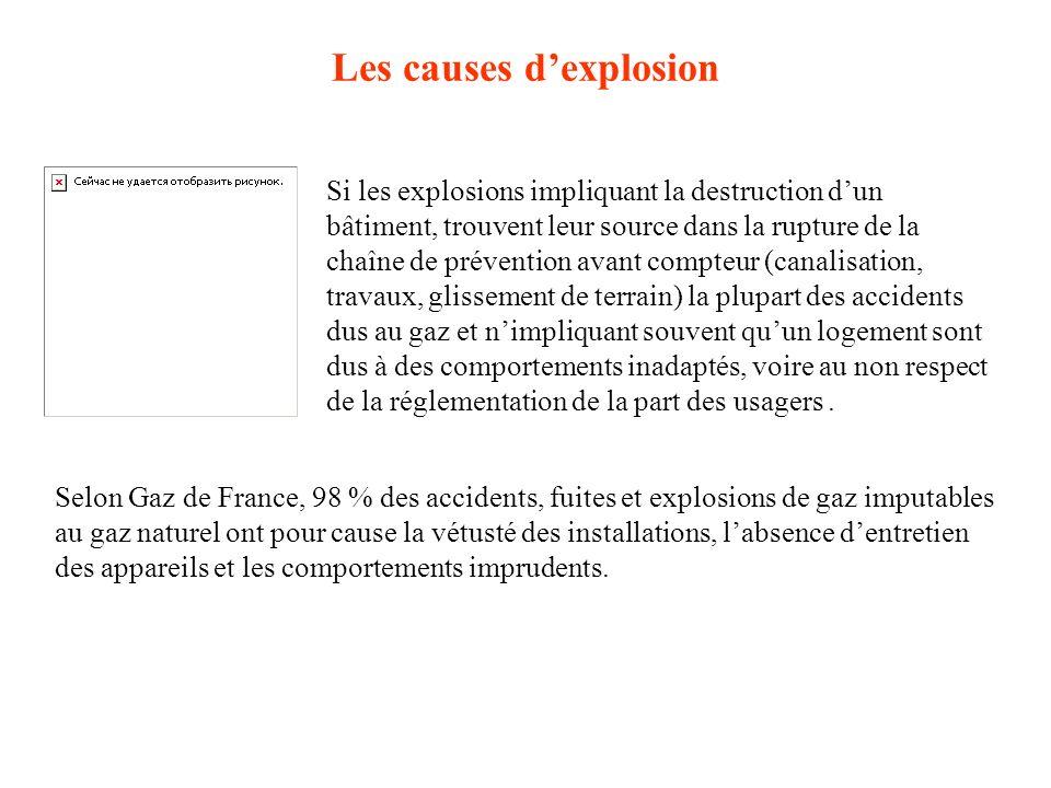 Les causes d'explosion