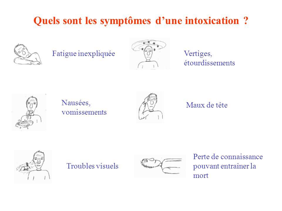 Quels sont les symptômes d'une intoxication