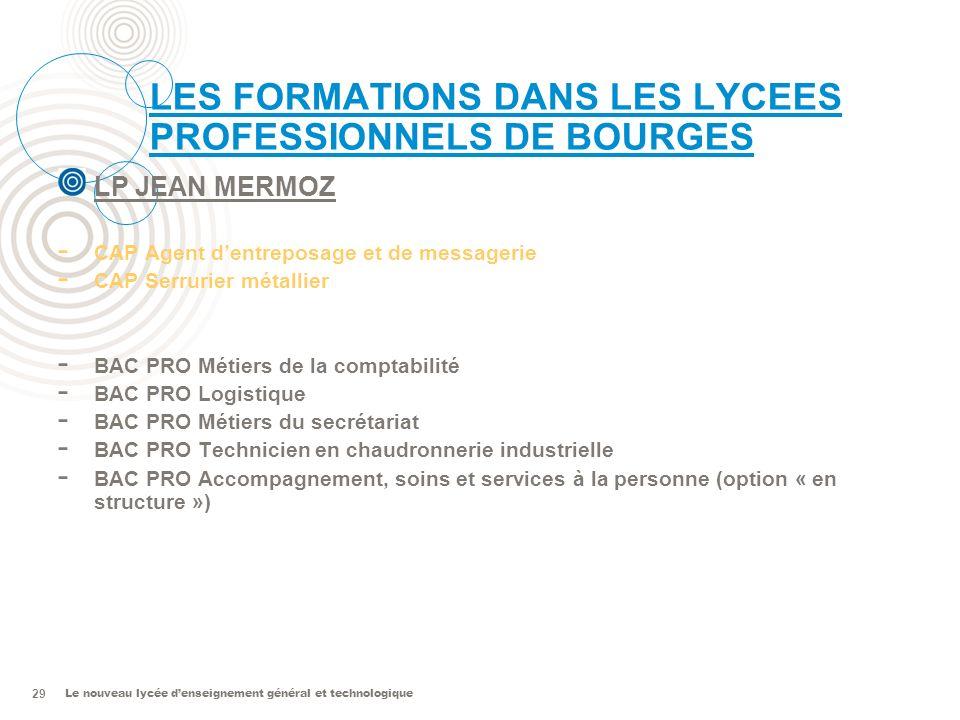 LES FORMATIONS DANS LES LYCEES PROFESSIONNELS DE BOURGES