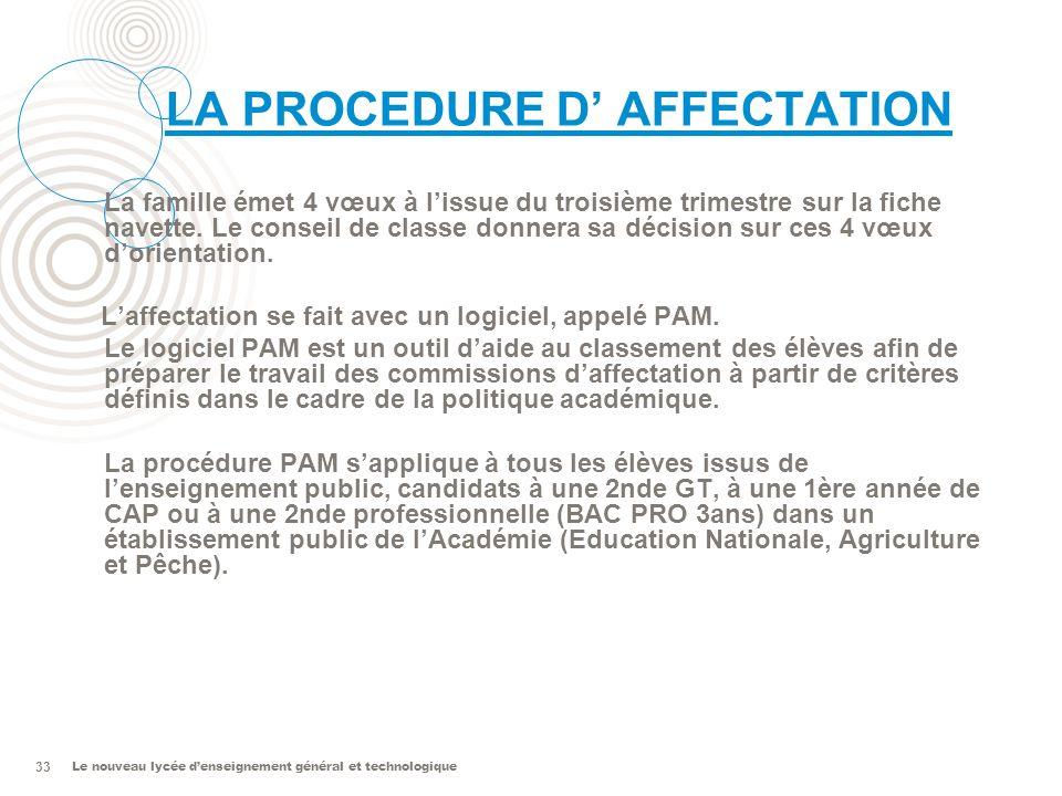 LA PROCEDURE D' AFFECTATION