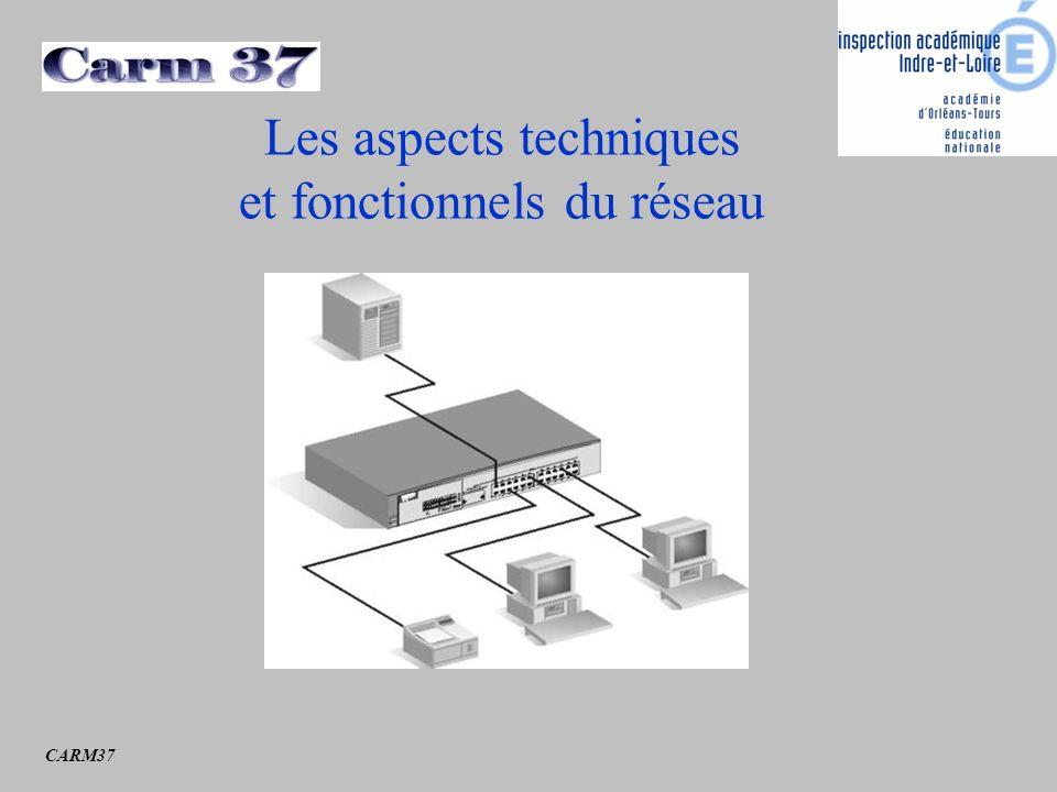 Les aspects techniques et fonctionnels du réseau