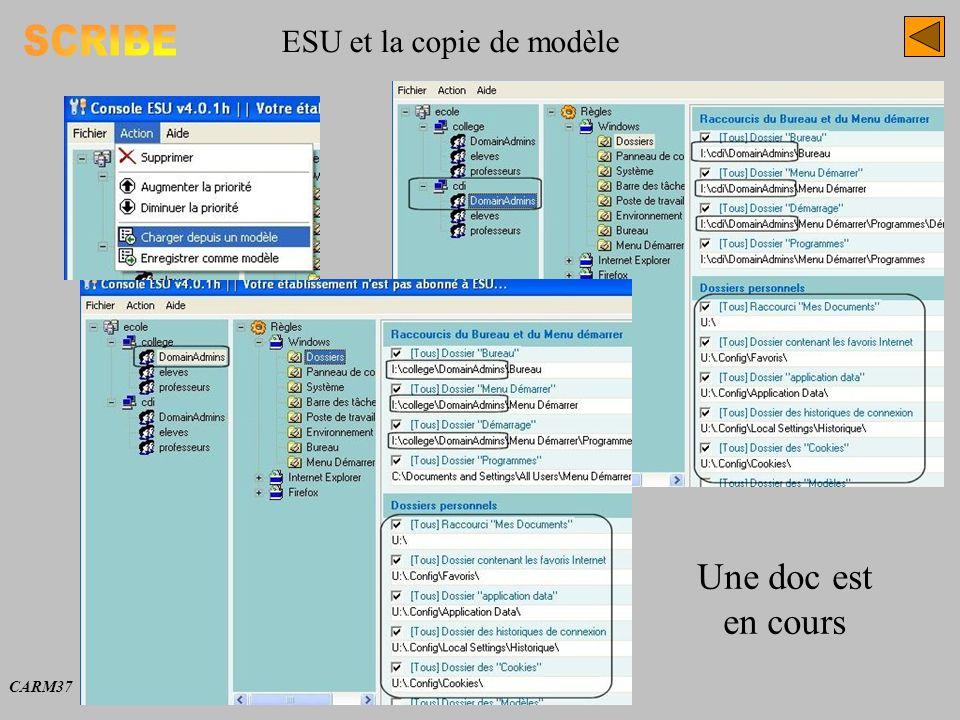 ESU et la copie de modèle