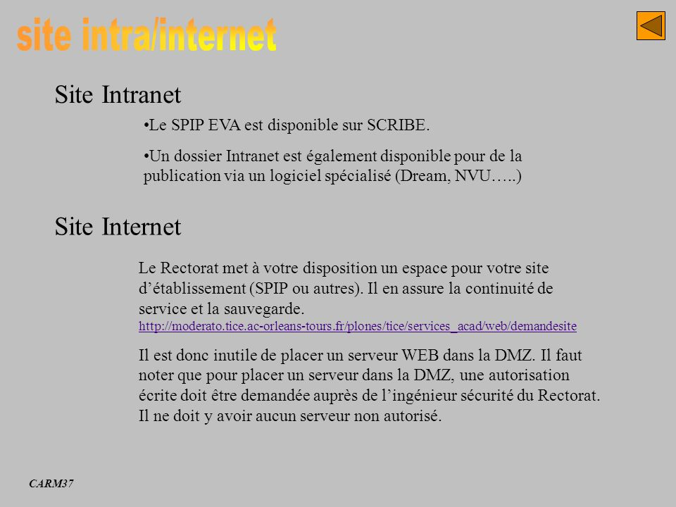 site intra/internet Site Intranet Site Internet