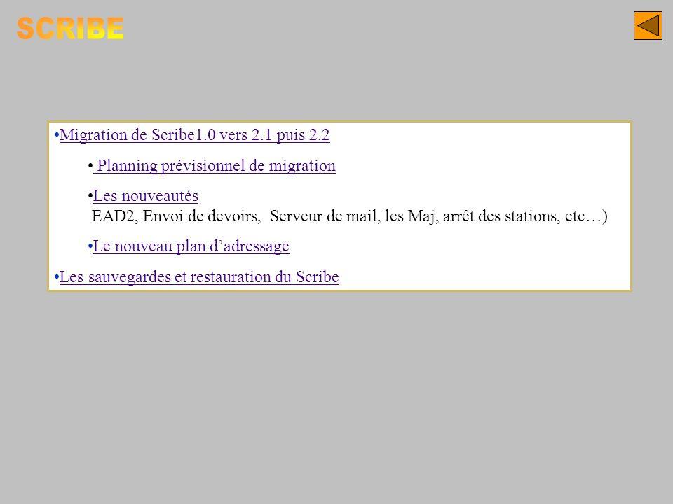 SCRIBE Migration de Scribe1.0 vers 2.1 puis 2.2