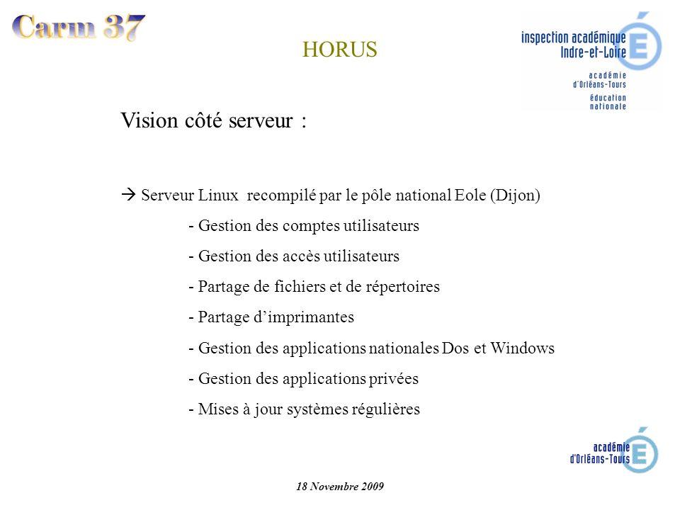 HORUS Vision côté serveur :
