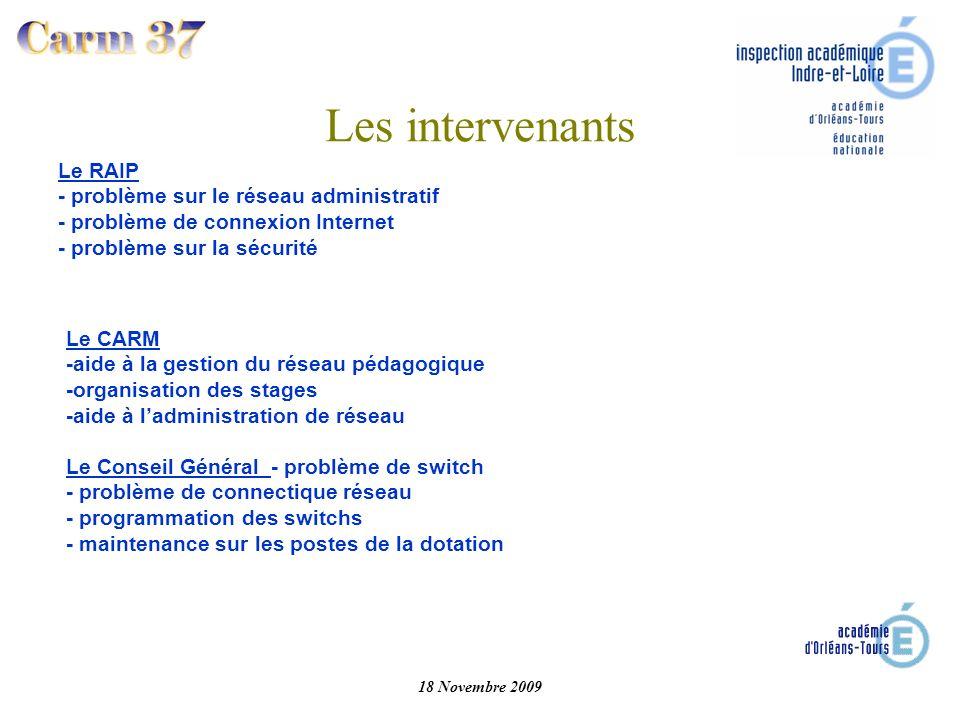 Les intervenants Le RAIP - problème sur le réseau administratif - problème de connexion Internet - problème sur la sécurité.