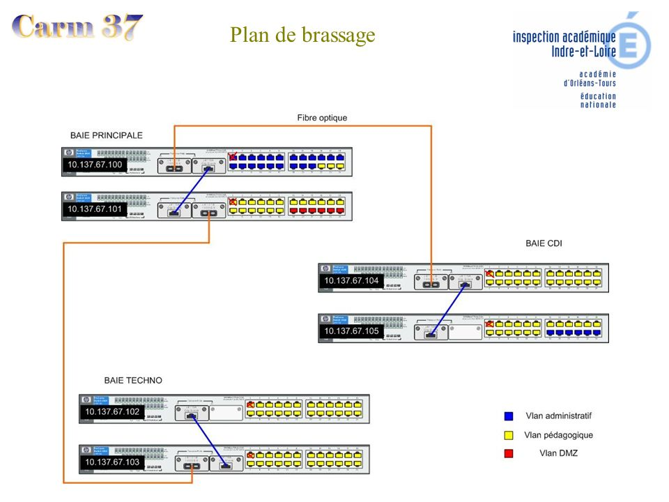 Plan de brassage
