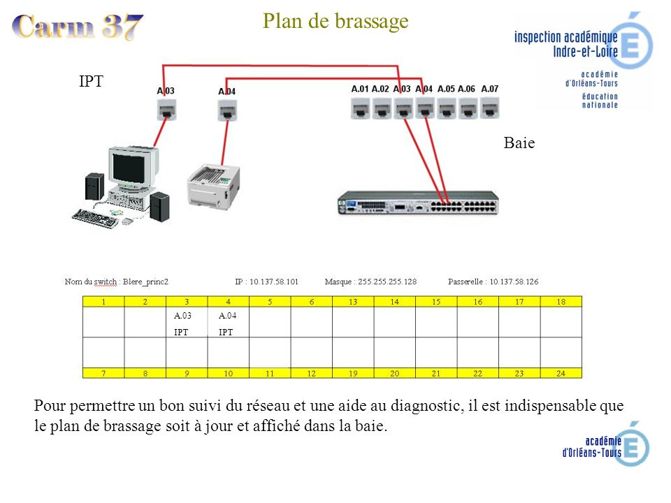 Plan de brassage IPT Baie