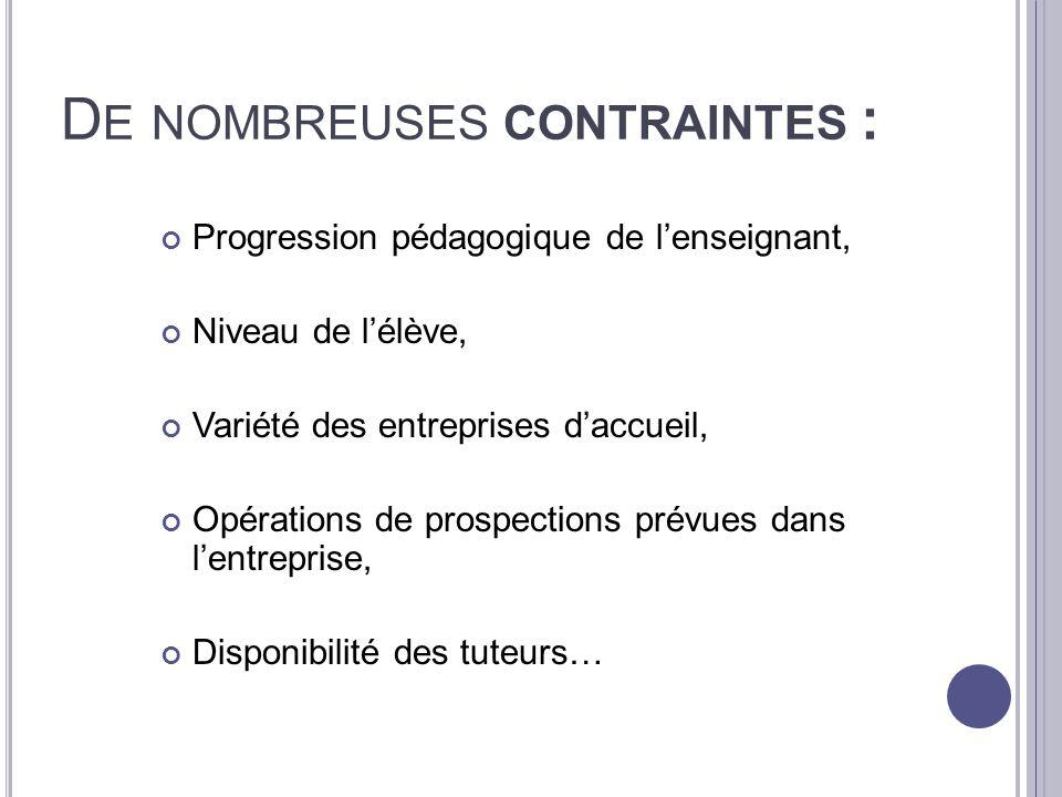 De nombreuses contraintes :