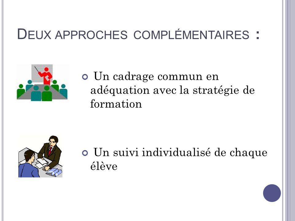 Deux approches complémentaires :