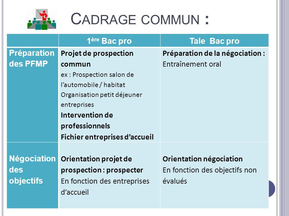Cadrage commun : 1ère Bac pro Tale Bac pro Préparation des PFMP