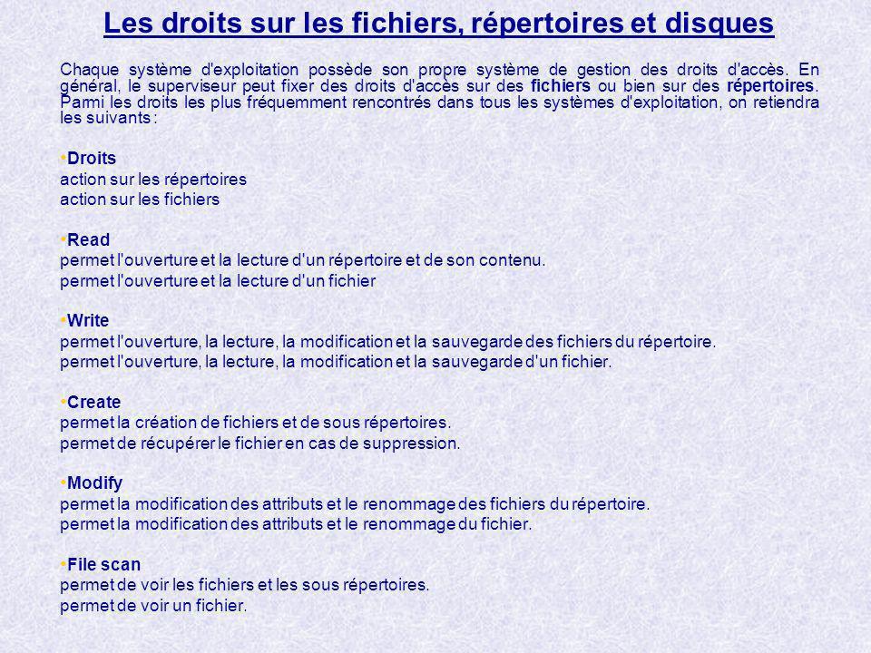 Les droits sur les fichiers, répertoires et disques