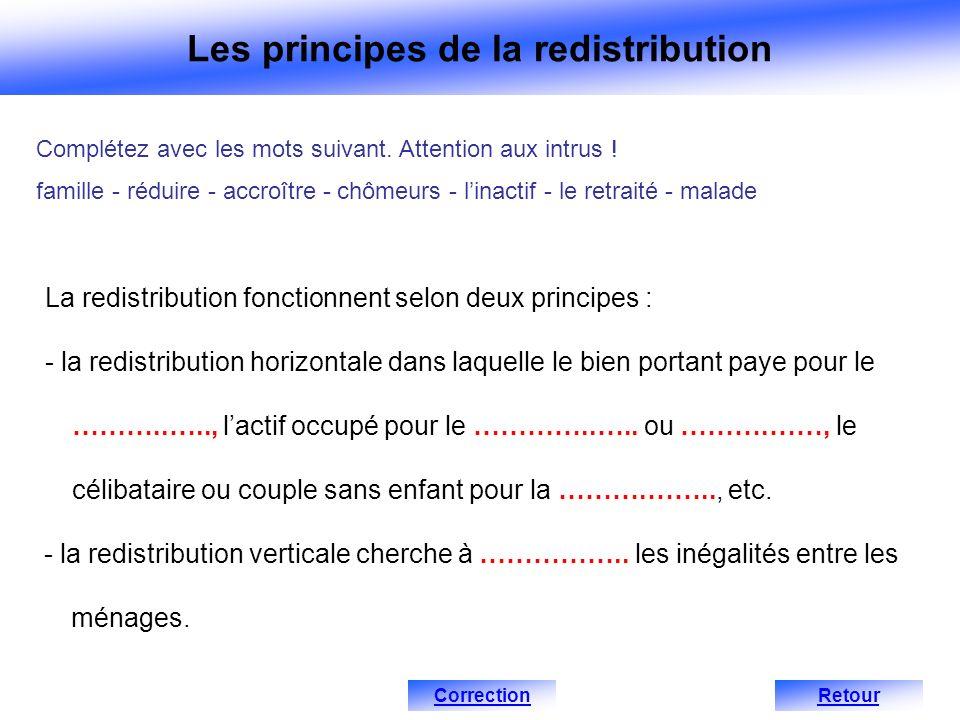 Les principes de la redistribution
