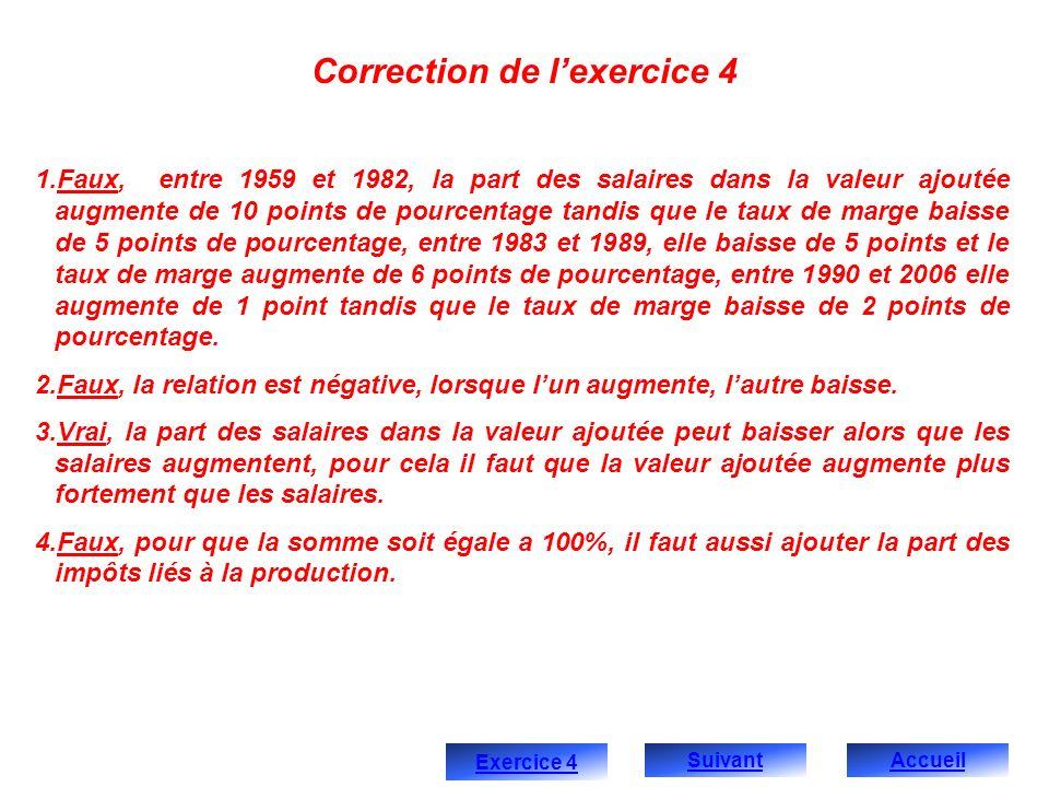 Correction de l'exercice 4