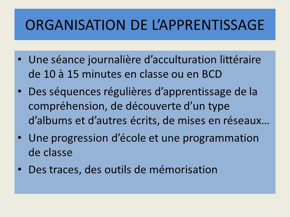 ORGANISATION DE L'APPRENTISSAGE
