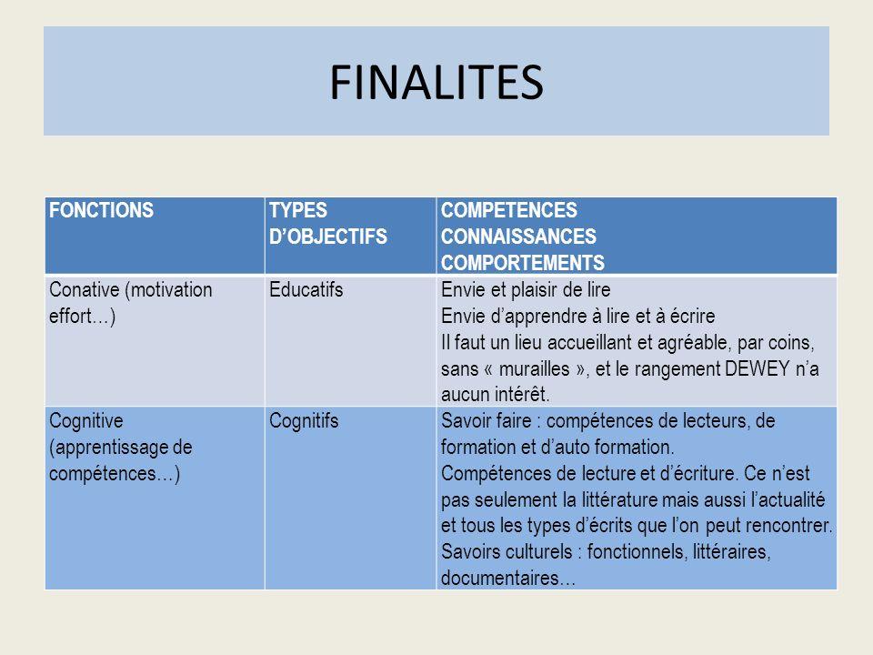 FINALITES FONCTIONS TYPES D'OBJECTIFS COMPETENCES CONNAISSANCES