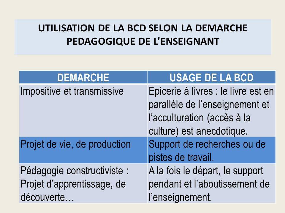 UTILISATION DE LA BCD SELON LA DEMARCHE PEDAGOGIQUE DE L'ENSEIGNANT