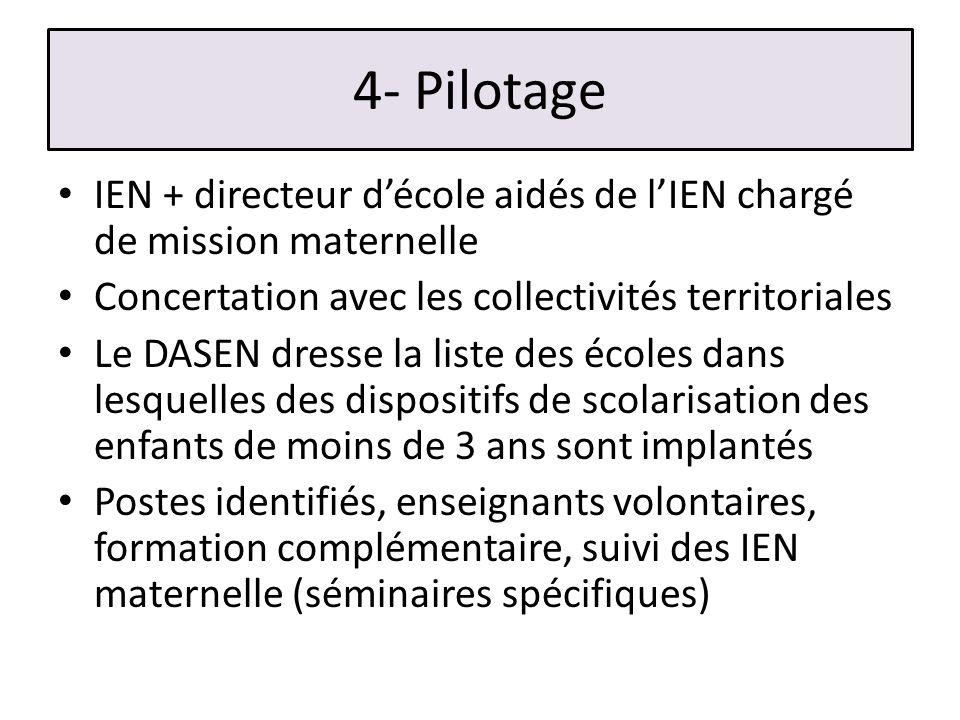 4- Pilotage IEN + directeur d'école aidés de l'IEN chargé de mission maternelle. Concertation avec les collectivités territoriales.