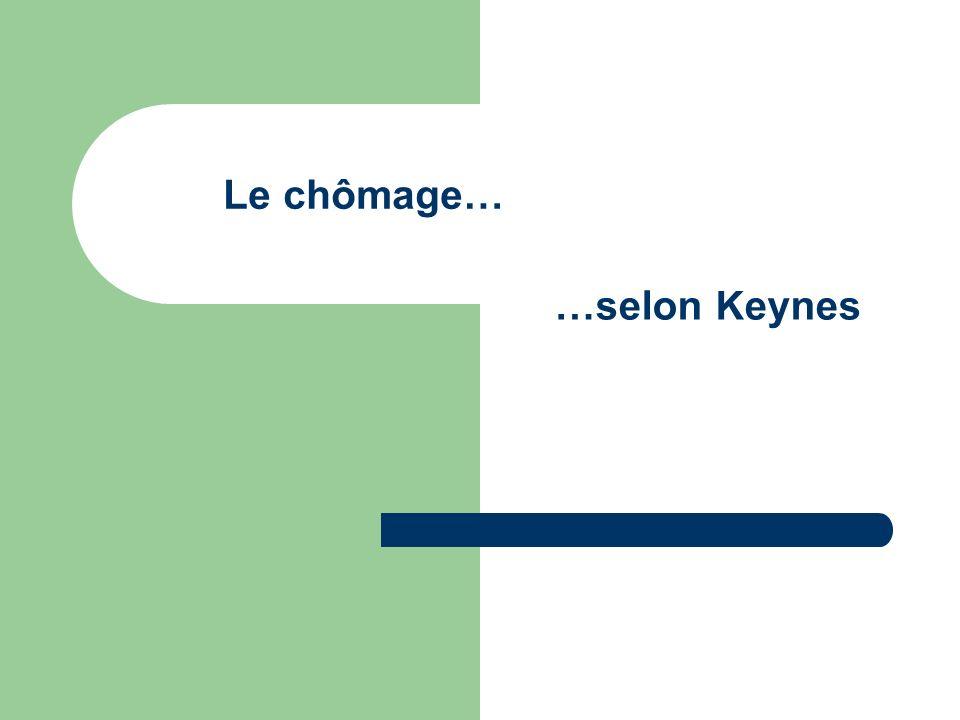 Le chômage… …selon Keynes