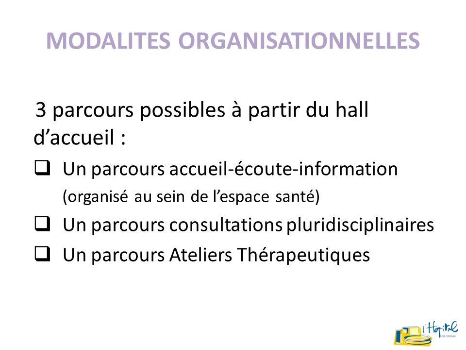 MODALITES ORGANISATIONNELLES
