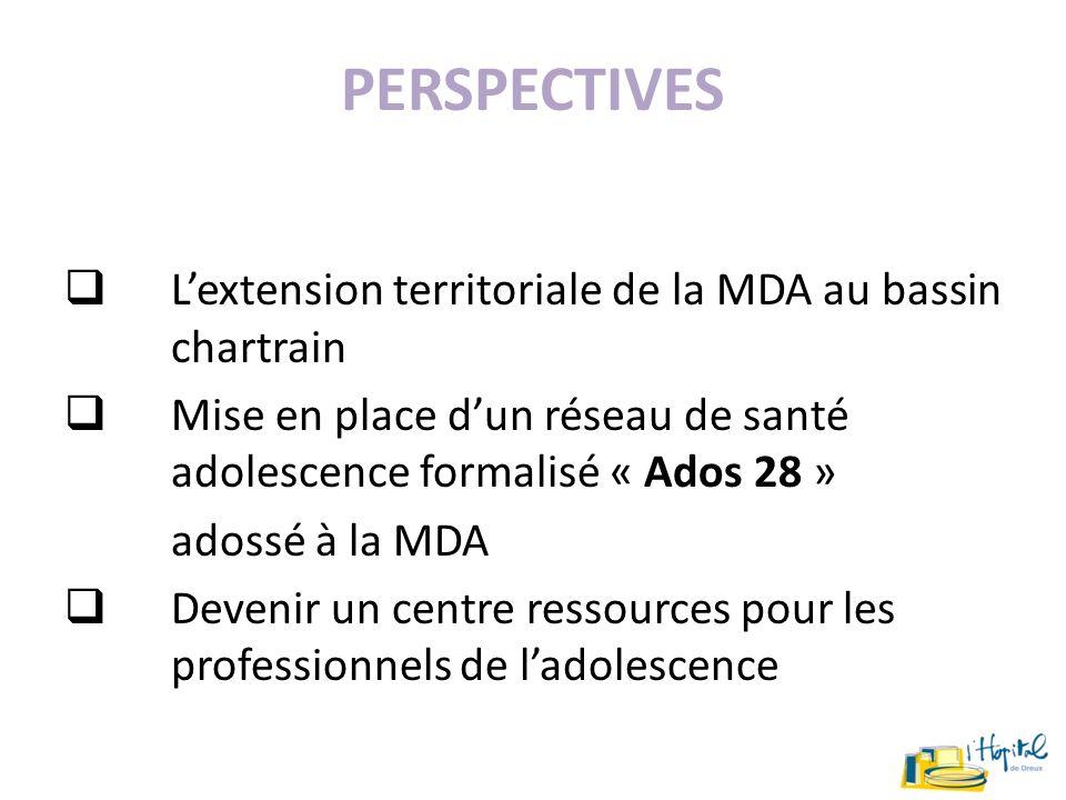 PERSPECTIVES L'extension territoriale de la MDA au bassin chartrain. Mise en place d'un réseau de santé adolescence formalisé « Ados 28 »