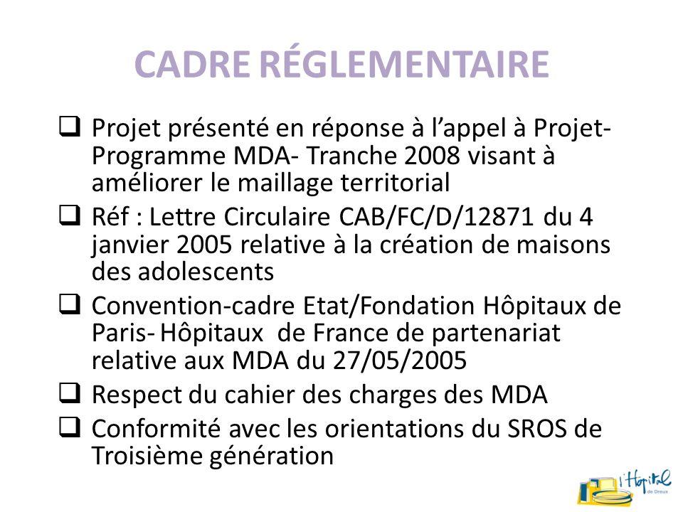 cadre réglementaire Projet présenté en réponse à l'appel à Projet- Programme MDA- Tranche 2008 visant à améliorer le maillage territorial.