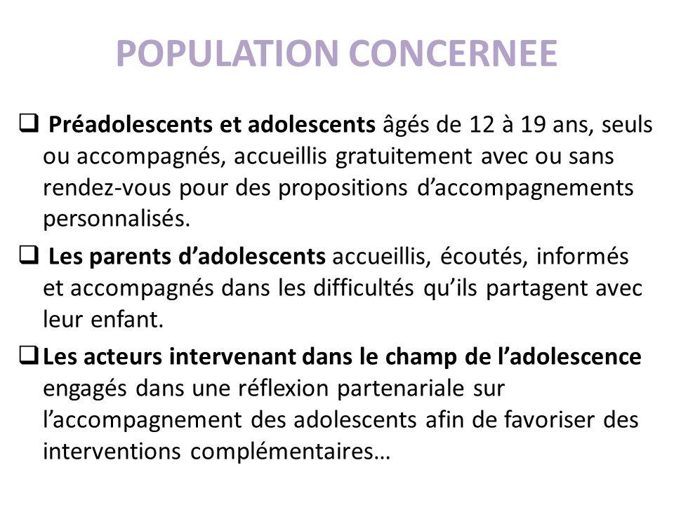 POPULATION CONCERNEE