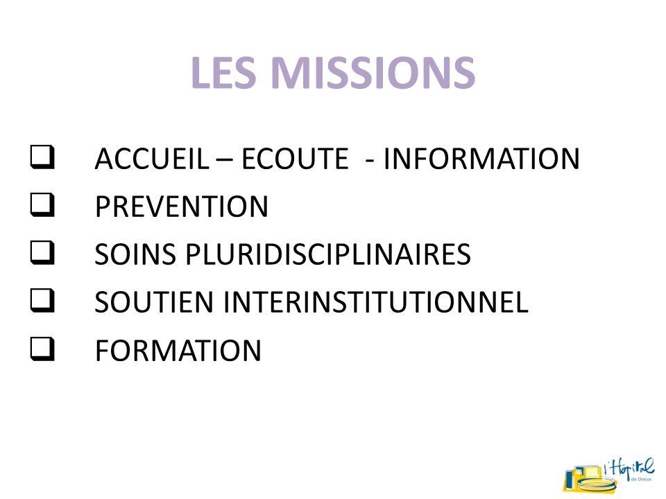 Accueil – ECOUTE - information PREVENTION soins Pluridisciplinaires