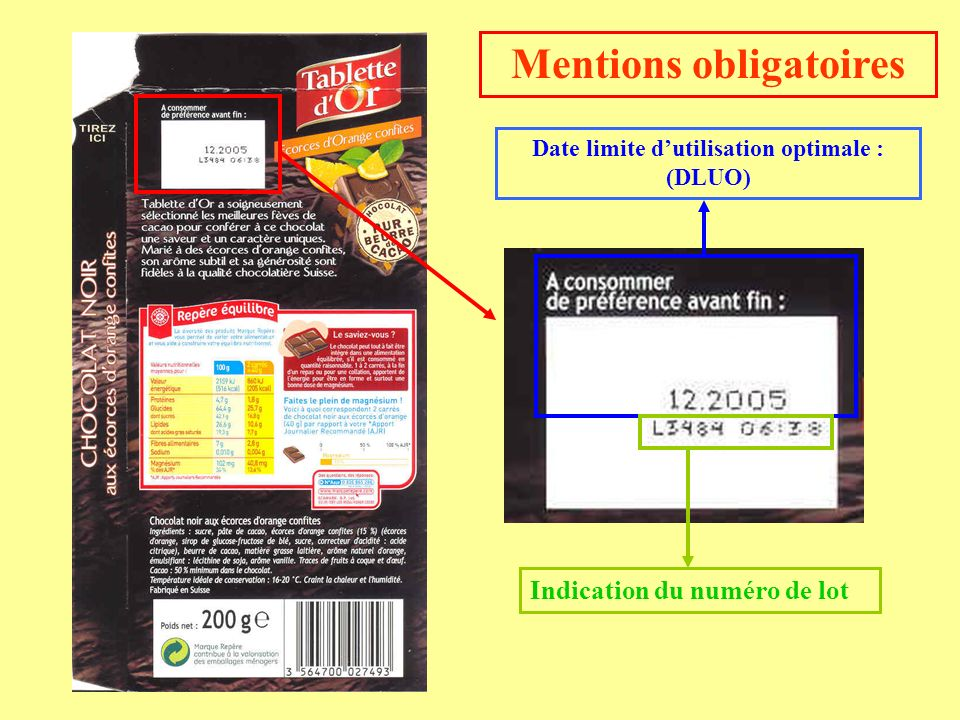 Mentions obligatoires Date limite d'utilisation optimale : (DLUO)