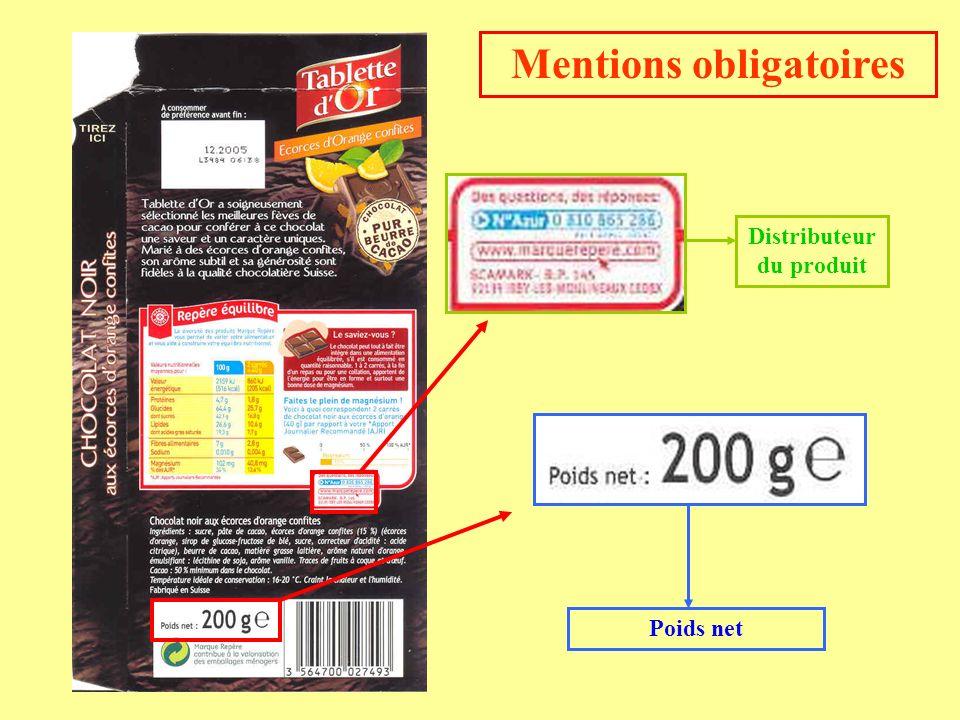 Mentions obligatoires Distributeur du produit