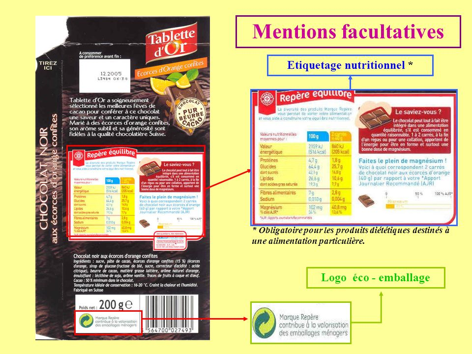 Mentions facultatives Etiquetage nutritionnel *