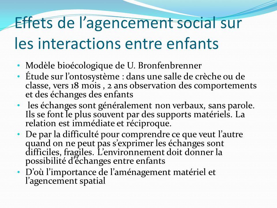 Effets de l'agencement social sur les interactions entre enfants