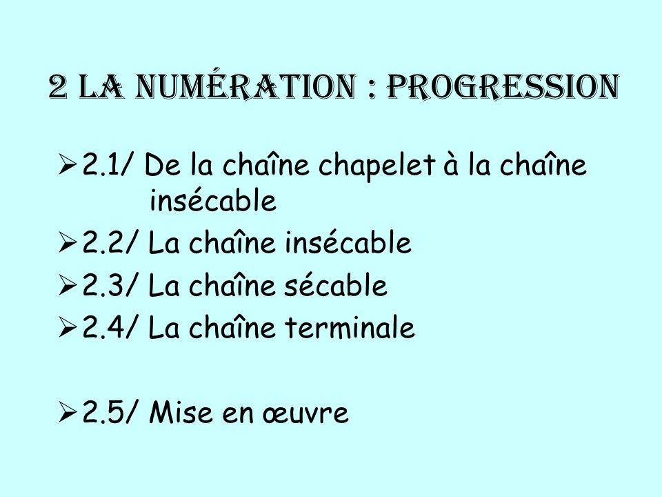 2 La numération : progression