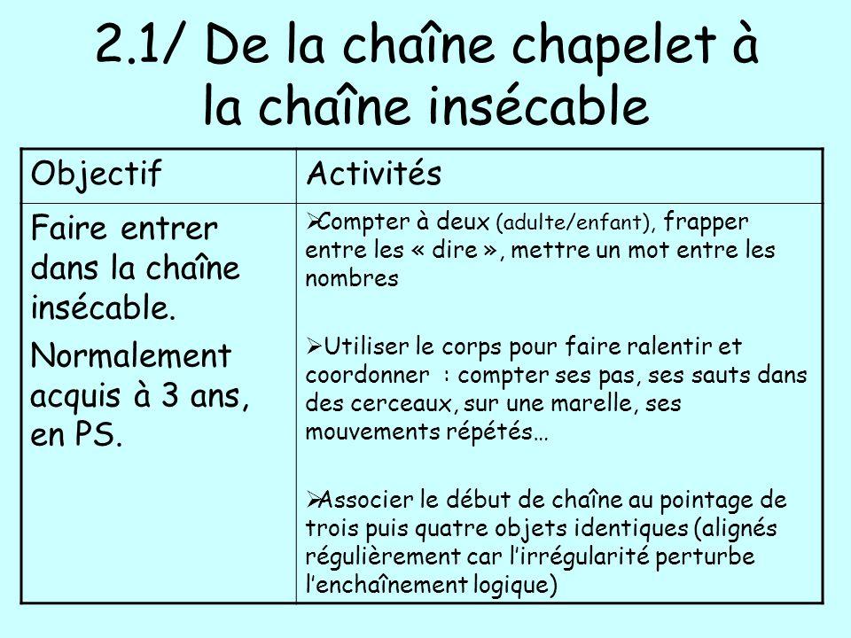 2.1/ De la chaîne chapelet à la chaîne insécable