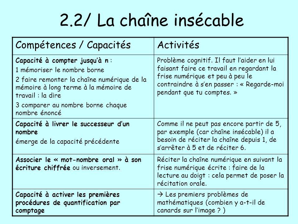 2.2/ La chaîne insécable Compétences / Capacités Activités