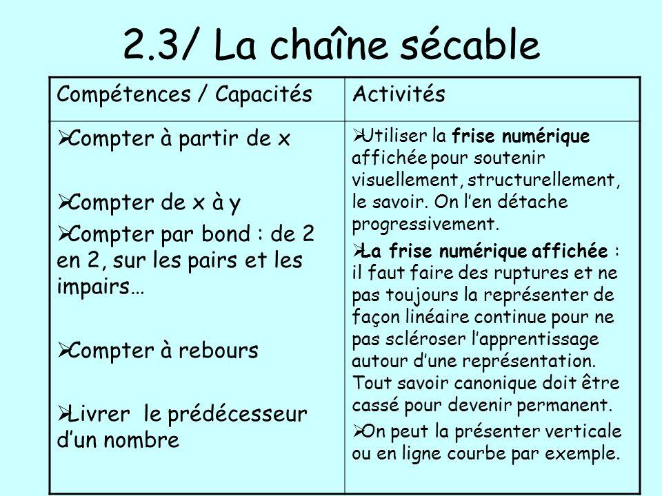 2.3/ La chaîne sécable Compétences / Capacités Activités